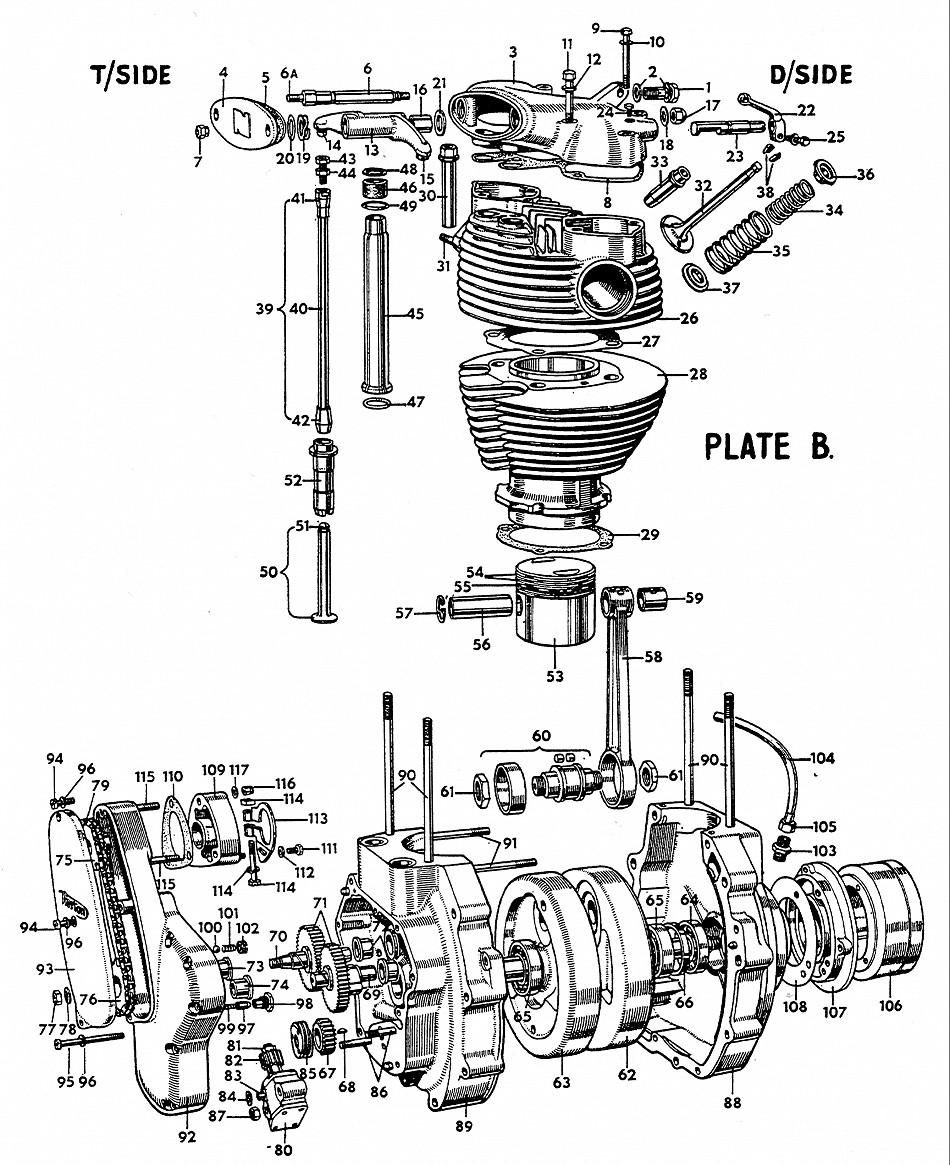 wiring diagram 1974 triumph t120 triumph controller
