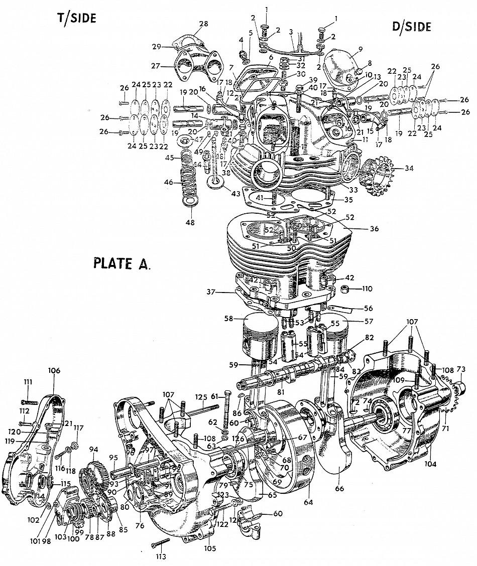 norton commando engine diagram